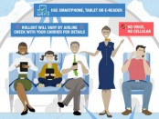 Expanding Use of Passenger Portable Electronic Devices